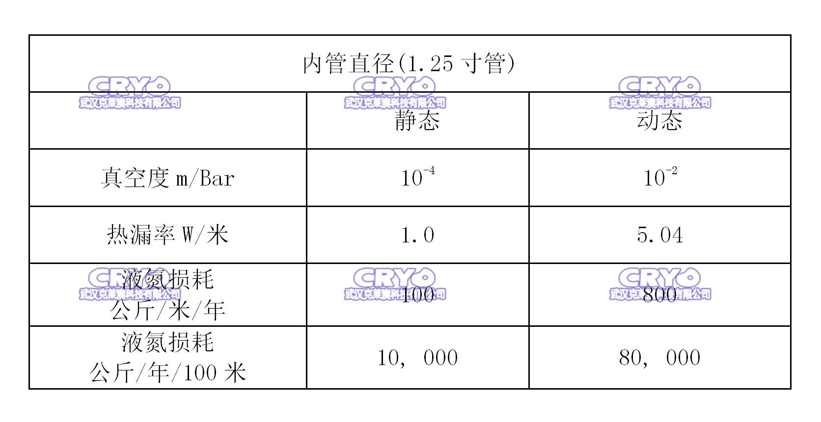 4静态真空绝热软 (4).png
