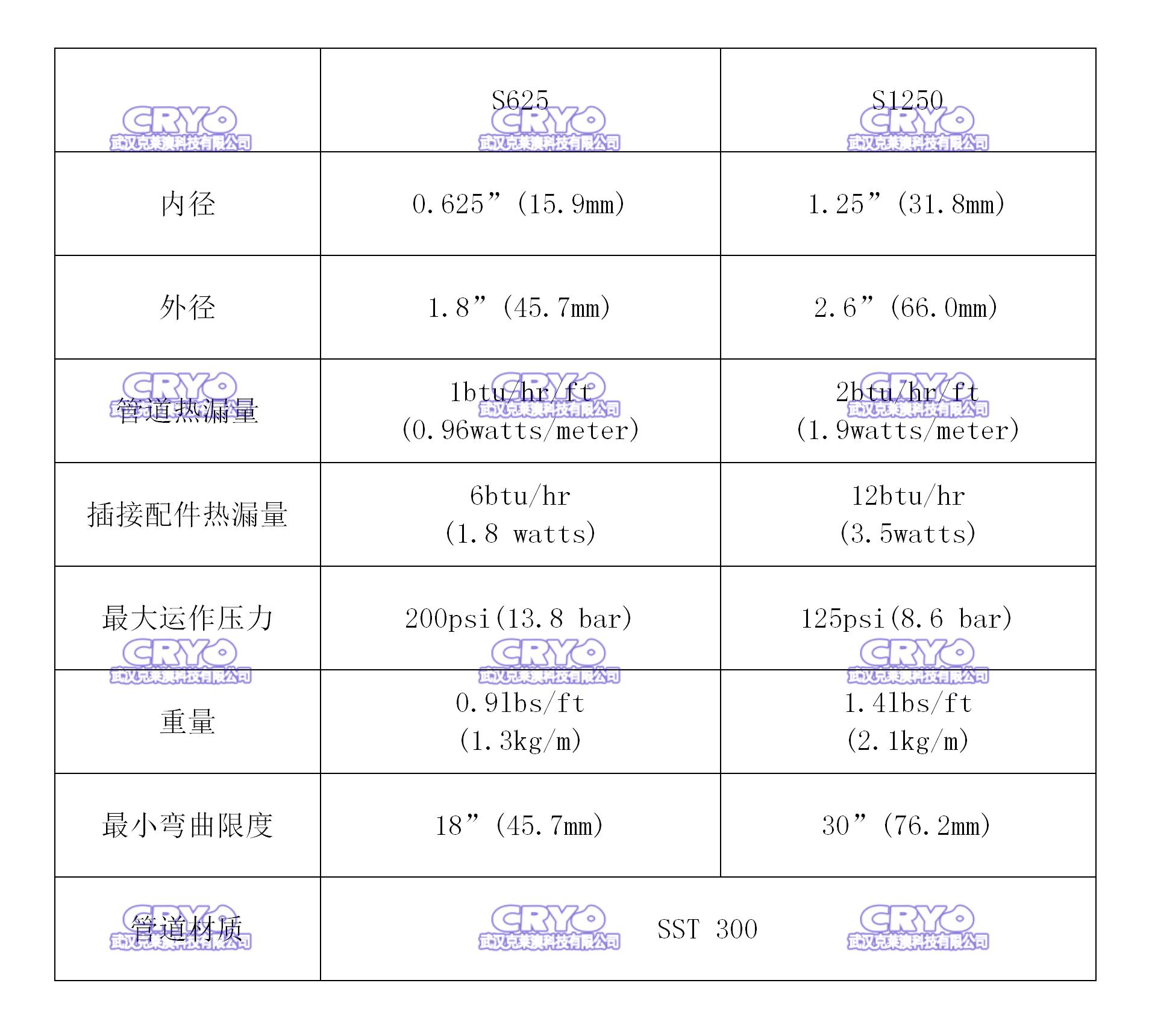 4静态真空绝热软 (2).png